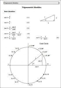 unit circle chart