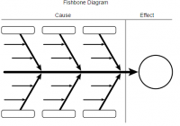 fishbone diagram template word - Fishbone Diagram Template For Word