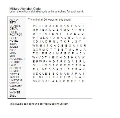 Military Alphabet PDF