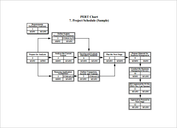 process flow diagram in excel pert chart template free word templates