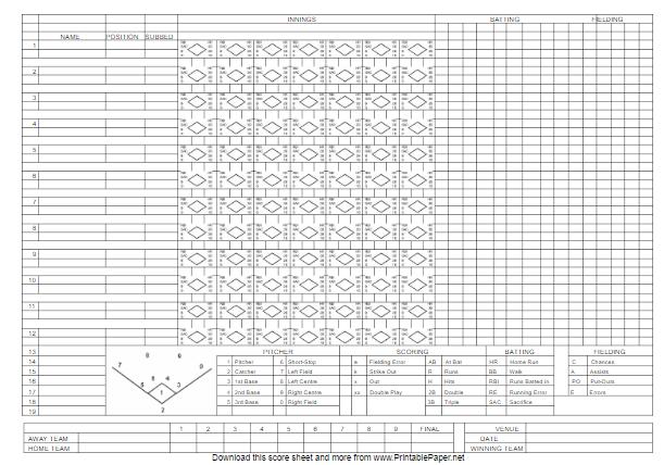 Softball Score Sheet