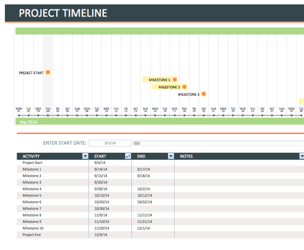 Project Timeline Template Free Word Templates - Project timeline template