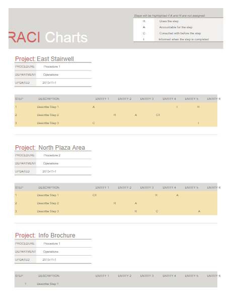 Raci chart template free word templates for Raci analysis template