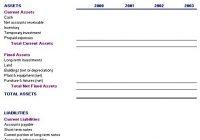 Proforma Balance Sheet Template