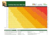 printable-bmi-chart